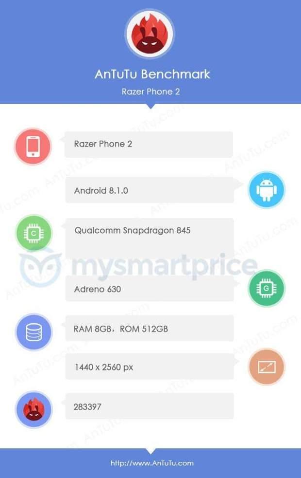 Razer Phone 2, смартфон, геймінг, ігровий, гаджети