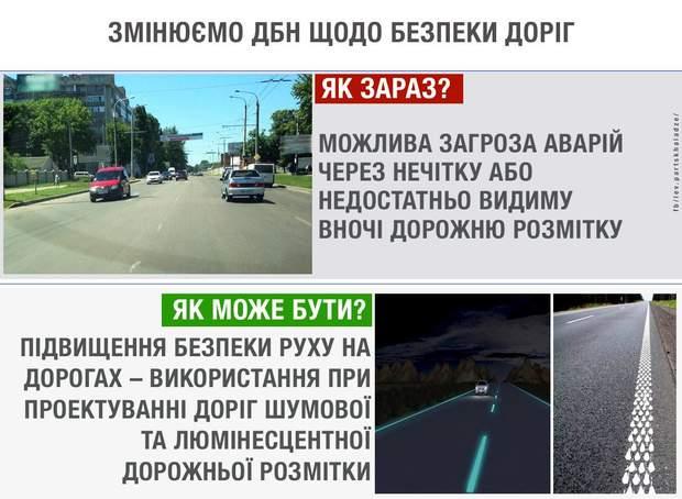 На українських дорогах може з'явитися нова розмітка