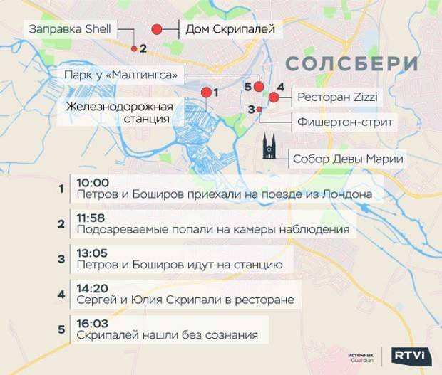 Карта переміщення Петрова і Боширова в день отруєння Скрипалів