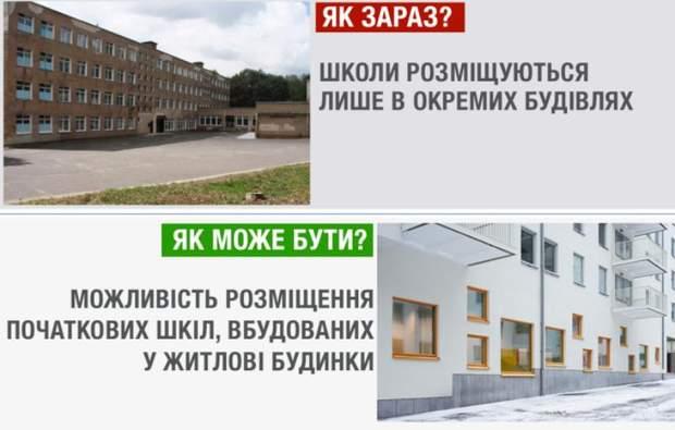 Проект ДБР