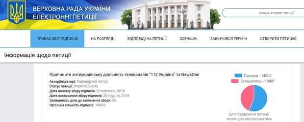 Скріншот електронної петиції