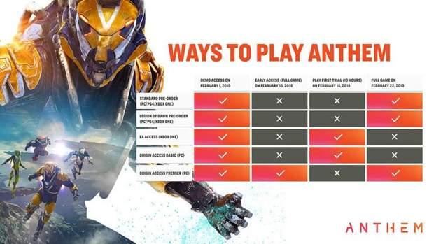 VIP-демоверсія гри Anthem буде доступна з 1 лютого 2019 року