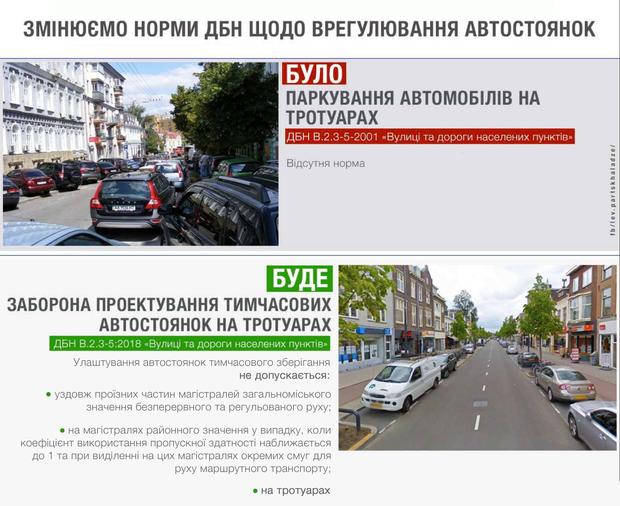 Зміни, що чекають паркувальників