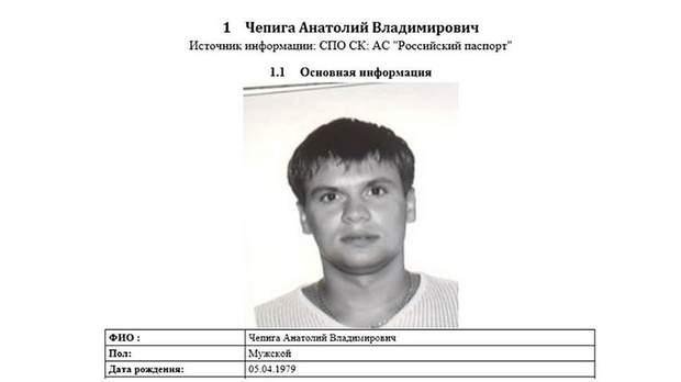 Анатолій Чепіга