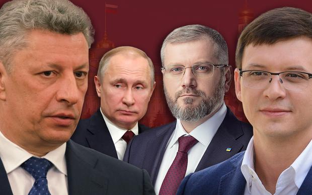 президентські вибори в Україні Путін Росія
