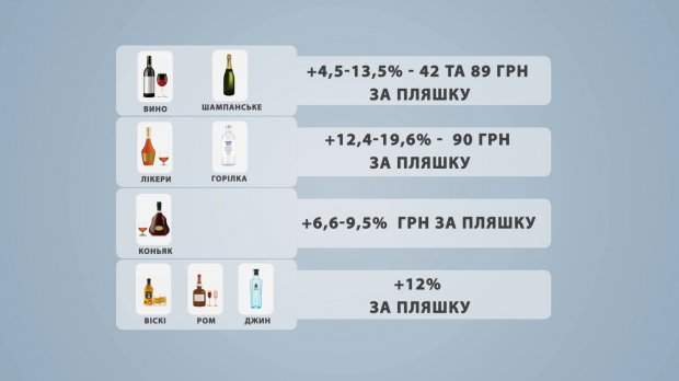 2 жовтня алкоголь ціни інфорграфіка
