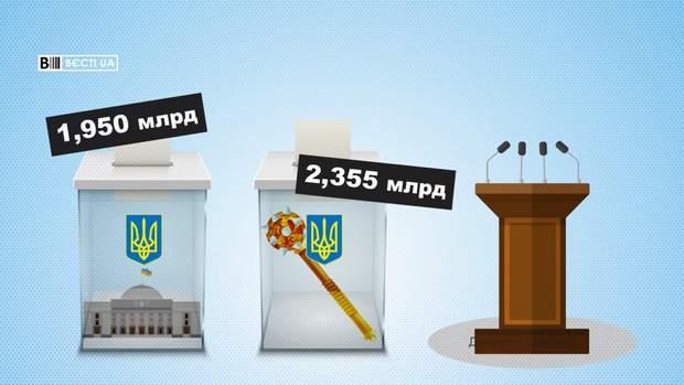 Кожен українець заплатить 250 гривень на утримання органів влади