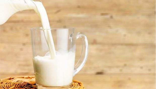 Ціни на молоко