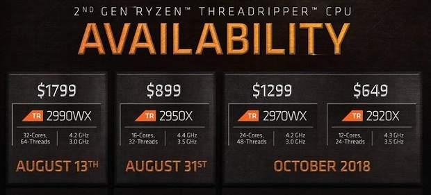 AMD оголосила дату виходу нових процесорів