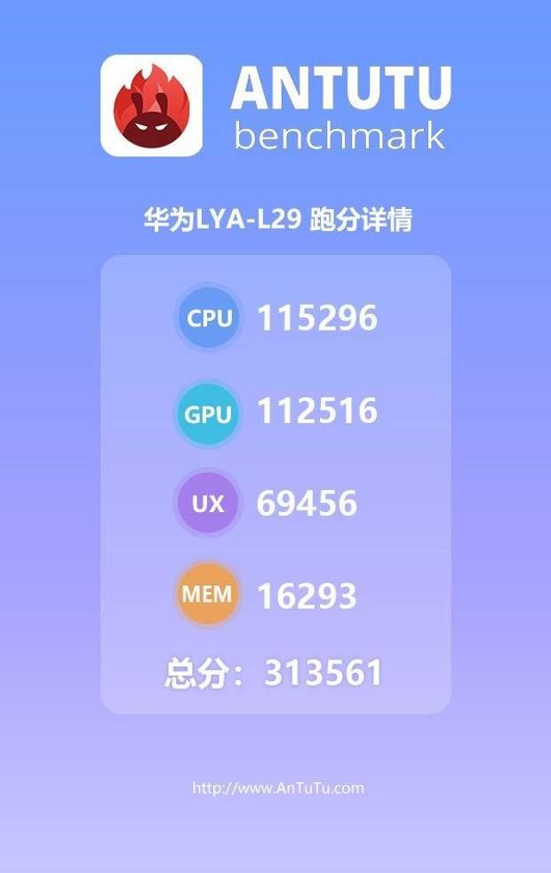 Тестування процесора Kirin 980 в смартфоні Huawei Mate 20 Pro