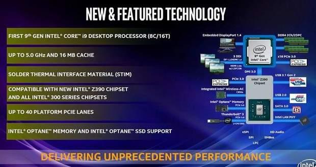 Характеристики процесорів Intel Core 9 покоління