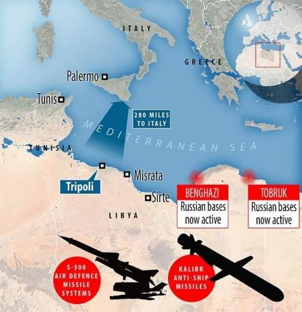 Росія Лівія Сирія