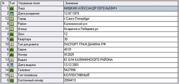 отруєння Скрипаля розслідування Мішкін Петров