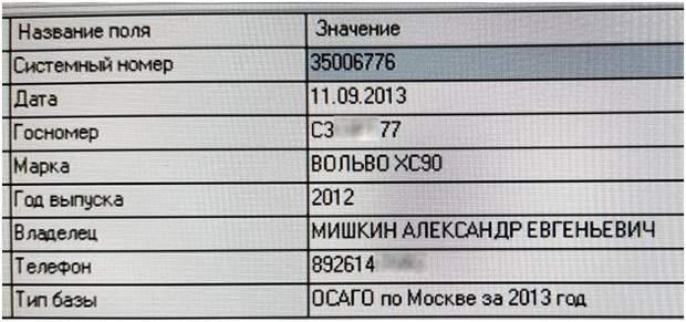 Мішкін Петров розслідування отруєння Скрипаля