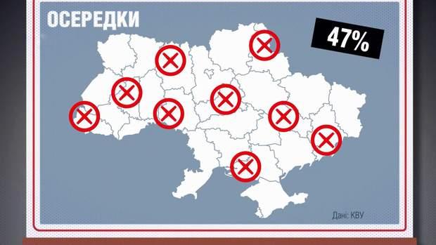 політичні партії україни корупція