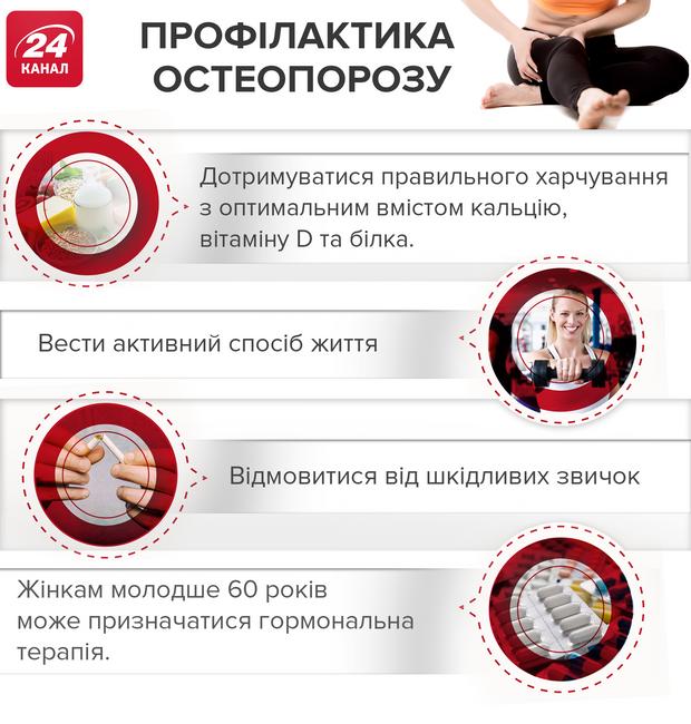 Остеопороз какой анализ крови