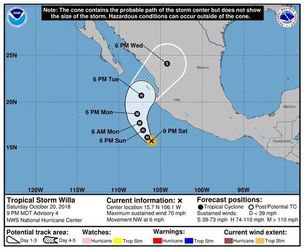 Ураган Уілла, Тихий океан, Мексика