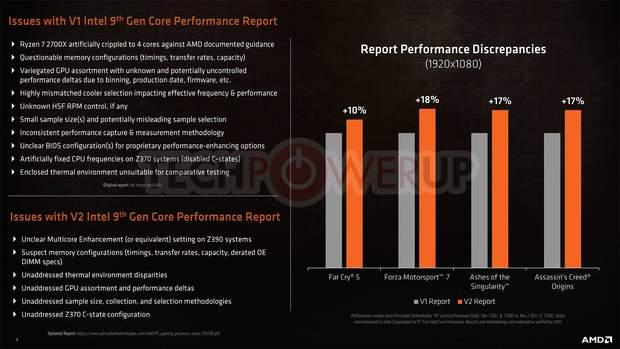 Відповідь AMD на недостовірні тести Principled Technologies