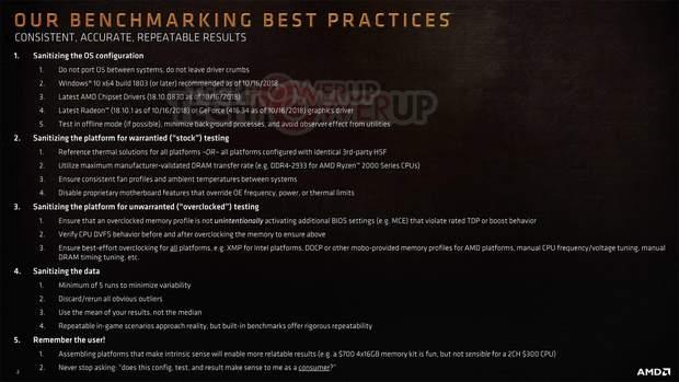 Поради AMD для кращого тестування процесорів Ryzen 7