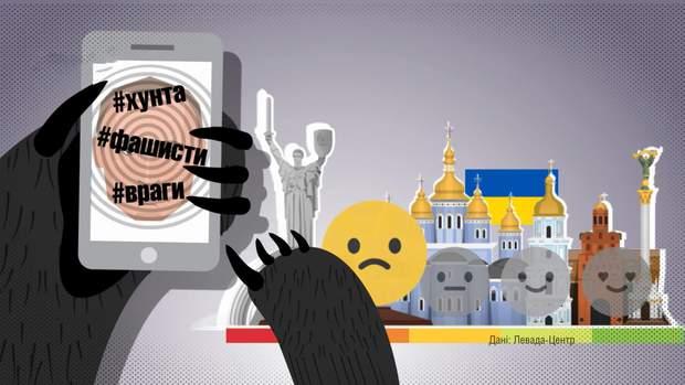росія ксенофобія