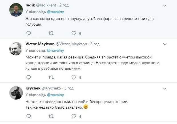 Москва Підвищення Зарплат Соцмережі