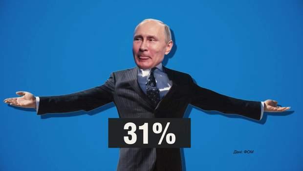 єдина росія