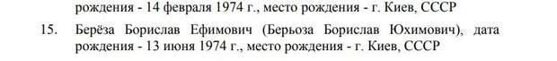 санкції Росія