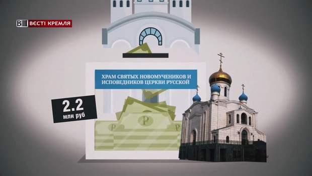 """Храм святих """"новомучеників"""" в Смоленську отримав понад 2 мільйони"""