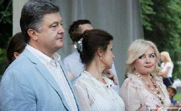 Андрій Білозір Оксана Білозір Петро Порошенко кумівство