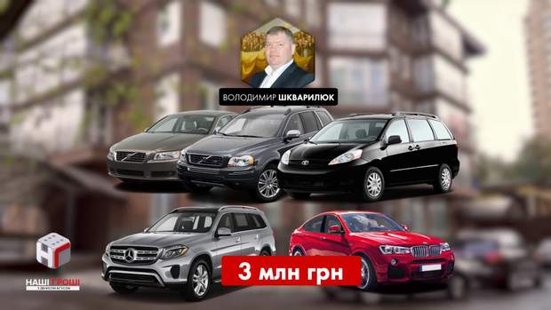 Шкварилюк Володимир