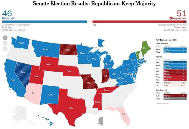вибори США 2018 Сенат Конгрес