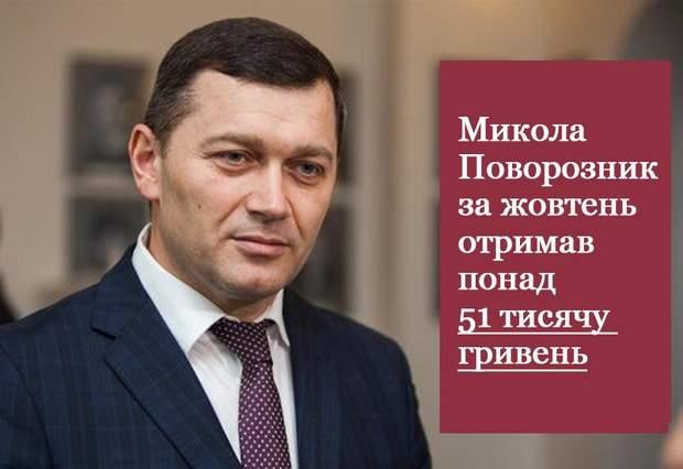 Зарплата Миколи Поворозника за жовтень