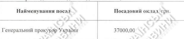 Луценко зарплата ГПУ