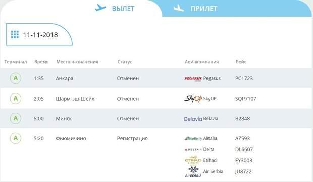 Жуляни, Аеропорт Київ, авіація