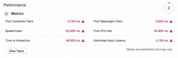 Gmail повільно зантажується через віджет Hangouts