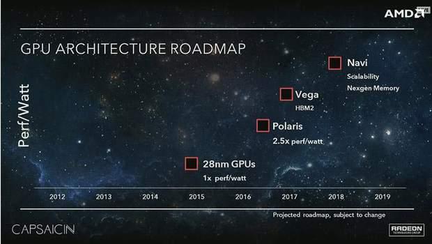 Дорожня мапа AMD