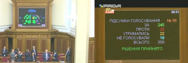 Бюджет, Верховна Рада, парламент, гроші