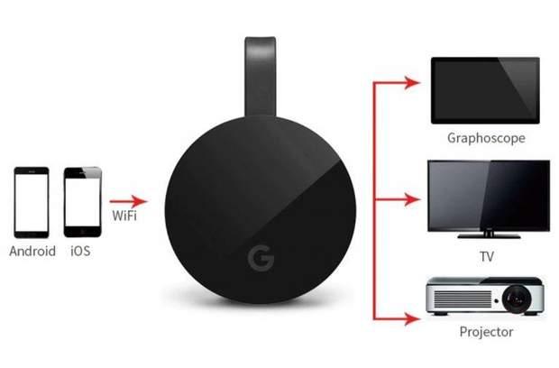 Принцип роботи Google Chromecast