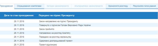 Парубій, закон, воєнний стан, Україна, документ, підпис
