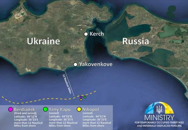 кораблі Азовське море Чорне море моряки агресія РФ Росія напад
