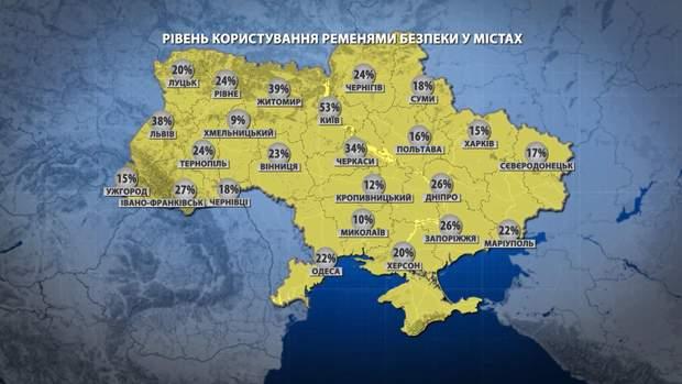 Статистика рівня користування пасками безпеки у містах України