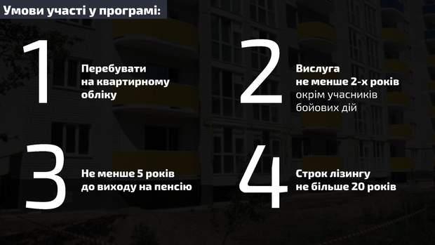 поліція житло МВС 4 умови