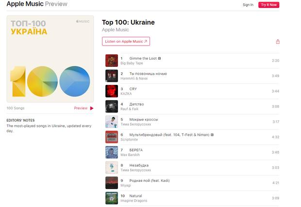 Топ-10 пісень згідно українського рейтингу Apple Music