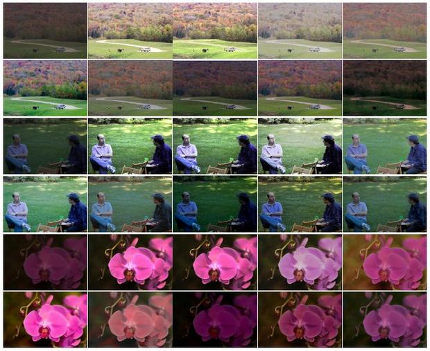 Xiaomi створила технологію, що істотно покращить якість камер