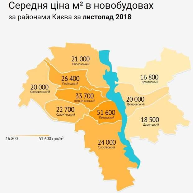 Ринок нерухомості Київ райони ціни новобудови
