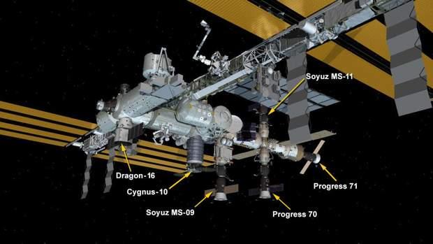 Міжнародна конфігурація космічної станції