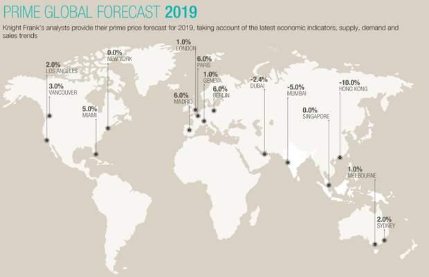 ринок нерухомості світу карта інвестиції 2019