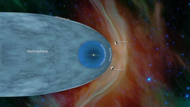 Nasa, Вояджер-2, космос