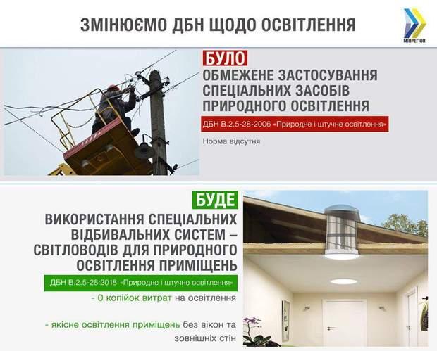 ДБН будівельні норми освітлення