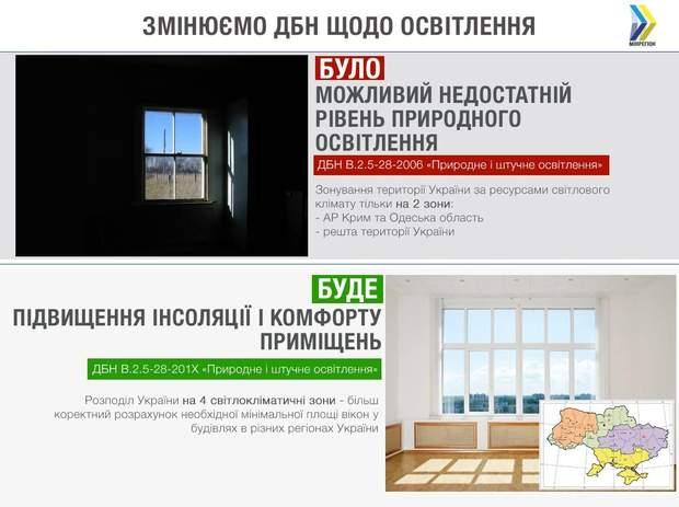 ДБН будівництво освітлення